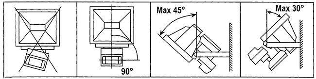 Датчики руху, датчики для включення світла