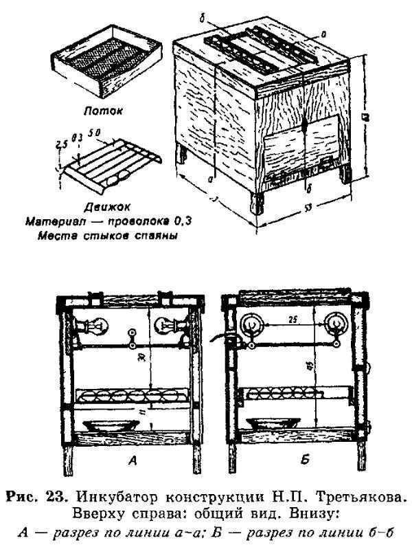 Інкубатор конструкції Н. П. Третьякова