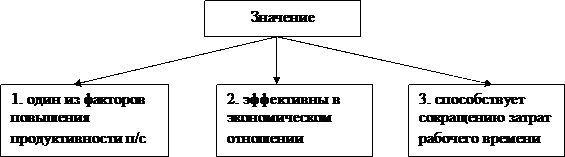 гіподерматоз ВРХ
