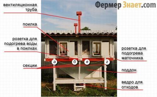 Клітка для кроликів Михайлова