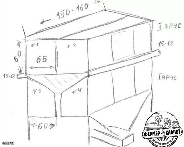 Як побудувати крільчатник своїми руками