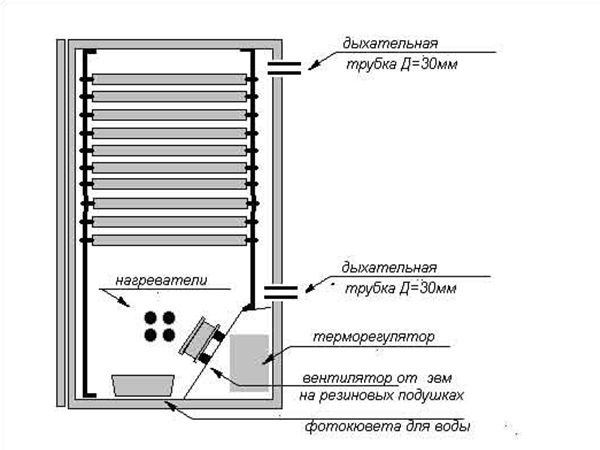 Схема інкубаційного пристрої з холодильника