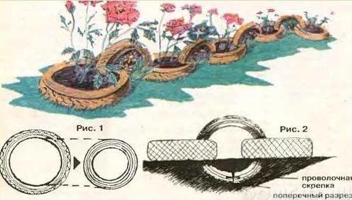 Клумба і інші вироби з автомобільних покришок своїми руками на дачній ділянці